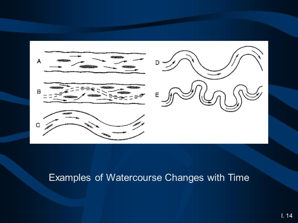I. 14 Examples of Watercourse Changes with Time
