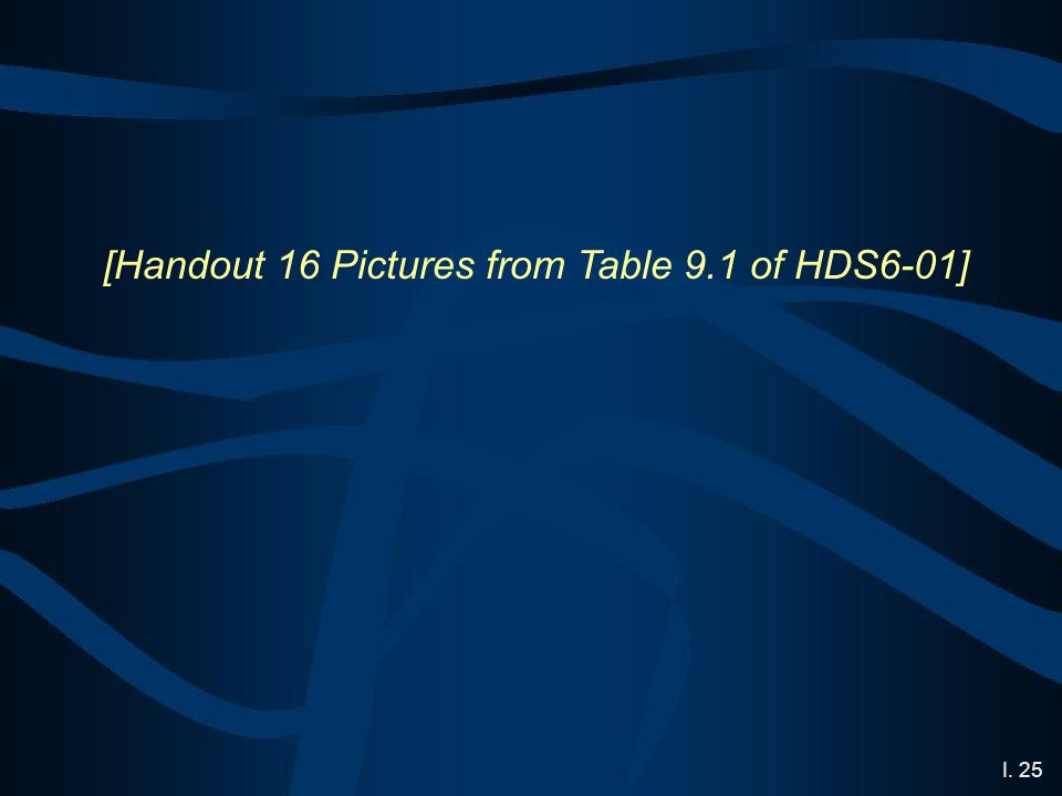 I. 25 [Handout 16 Pictures from Table 9.1 of HDS6-01]