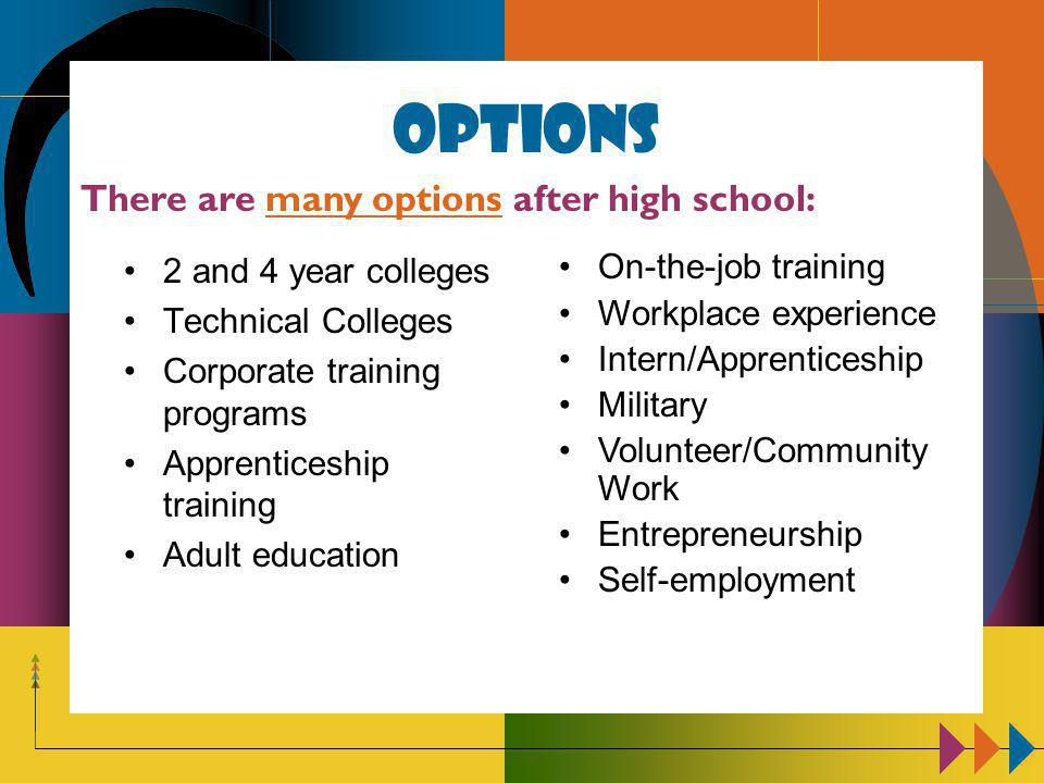 Options 2 and 4 year colleges Technical Colleges Corporate training programs Apprenticeship training Adult education There are many options after high school: On-the-job training Workplace experience Intern/Apprenticeship Military Volunteer/Community Work Entrepreneurship Self-employment
