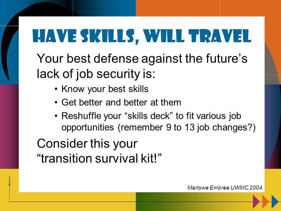 Have Skills, will travel Your best defense against the future's lack of job security is: Know your best skills Get better and better at them Reshuffle your skills deck to fit various job opportunities (remember 9 to 13 job changes ) Consider this your transition survival kit! Marlowe Embree UWMC 2004