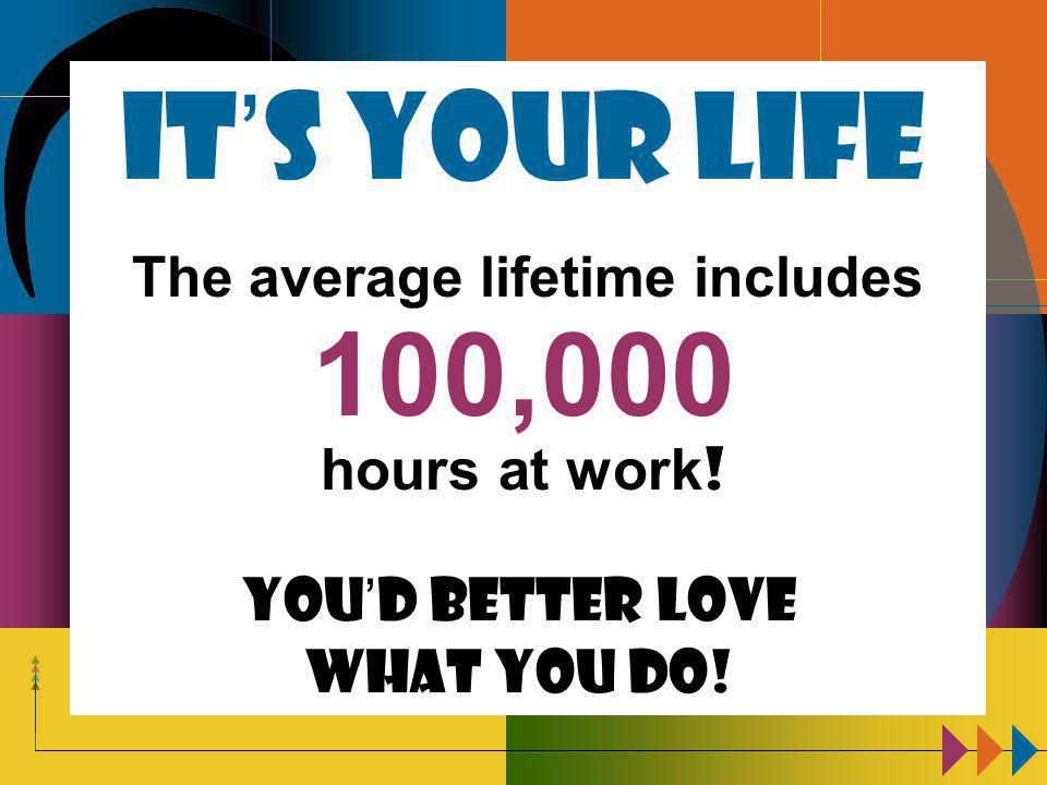 It ' s Your Life The average lifetime includes 100,000 hours at work .