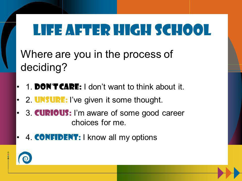Life After High School 1. Don ' t Care: I don't want to think about it.
