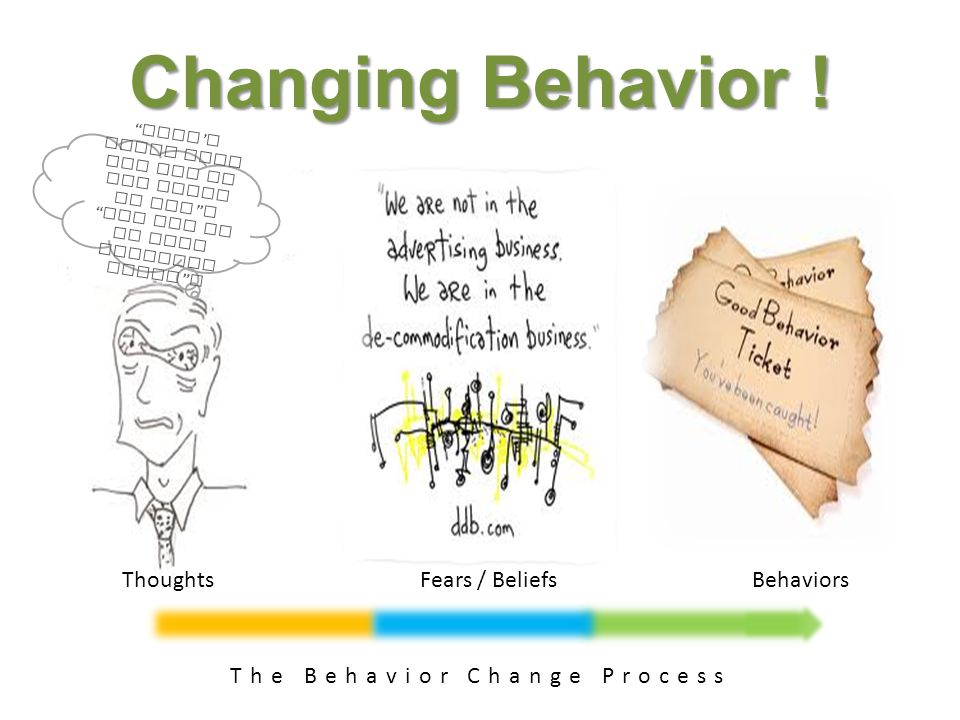 A Change Of Design Analyze The Training Need Make sure training is going to solve the problem Design The Training Progm.