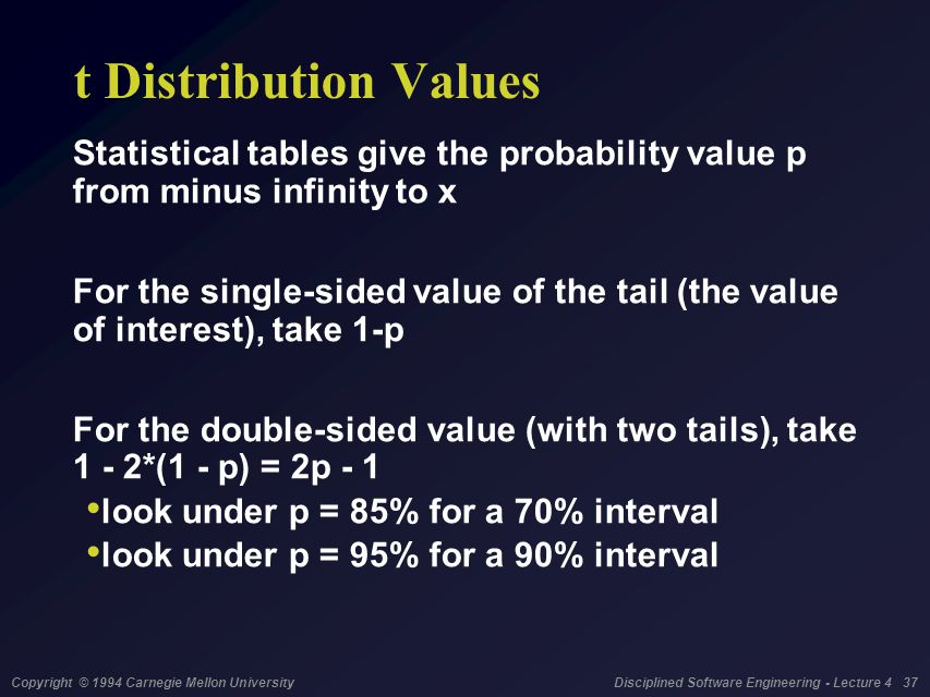Copyright © 1994 Carnegie Mellon University Disciplined Software Engineering - Lecture 4 37 t Distribution Values Statistical tables give the probability value p from minus infinity to x For the single-sided value of the tail (the value of interest), take 1-p For the double-sided value (with two tails), take 1 - 2*(1 - p) = 2p - 1 look under p = 85% for a 70% interval look under p = 95% for a 90% interval