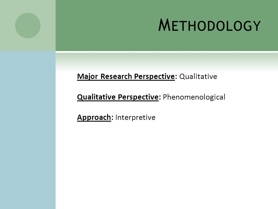 M ETHODOLOGY Major Research Perspective: Qualitative Qualitative Perspective: Phenomenological Approach: Interpretive