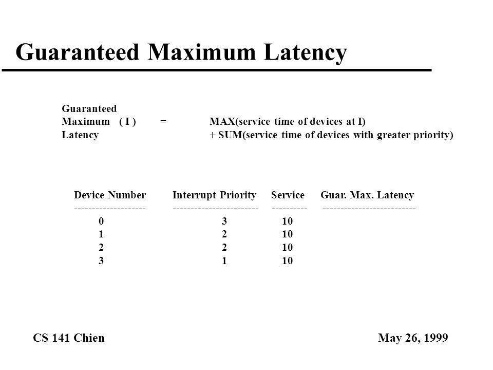 CS 141 ChienMay 26, 1999 Guaranteed Maximum Latency Guaranteed Maximum ( I )= MAX(service time of devices at I) Latency+ SUM(service time of devices w