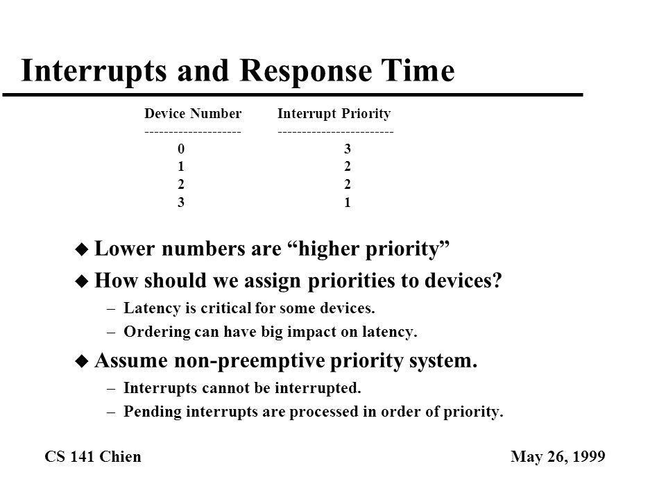 """CS 141 ChienMay 26, 1999 Interrupts and Response Time u Lower numbers are """"higher priority"""" u How should we assign priorities to devices? –Latency is"""