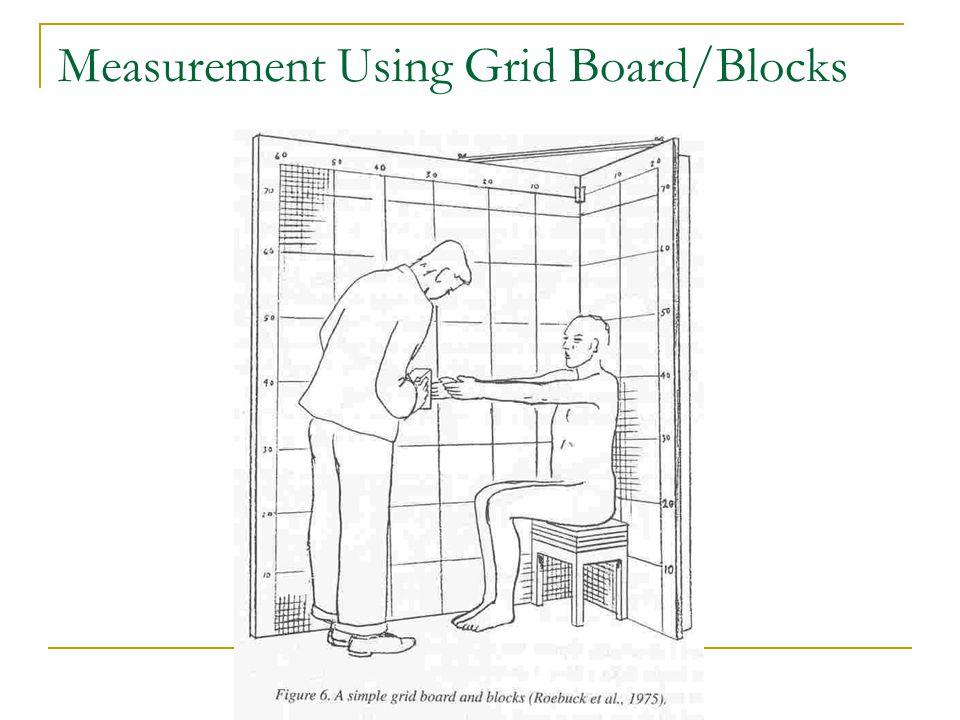 Measurement Using Grid Board/Blocks
