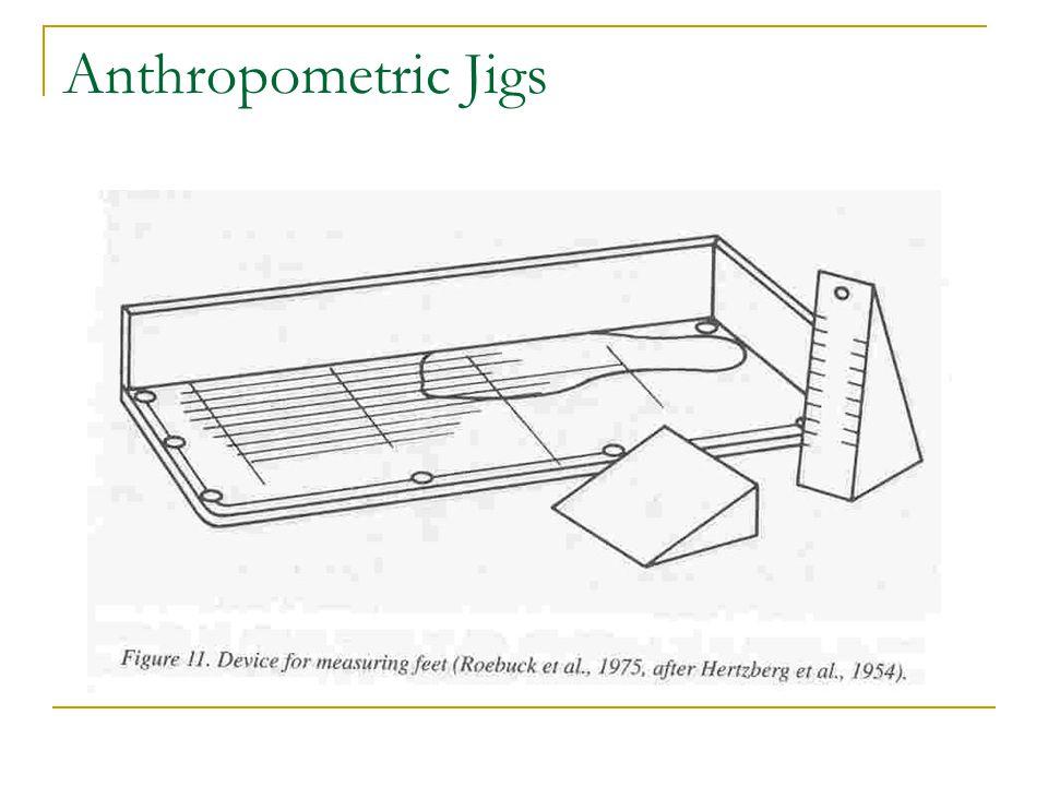Anthropometric Jigs