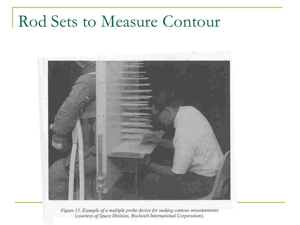 Rod Sets to Measure Contour