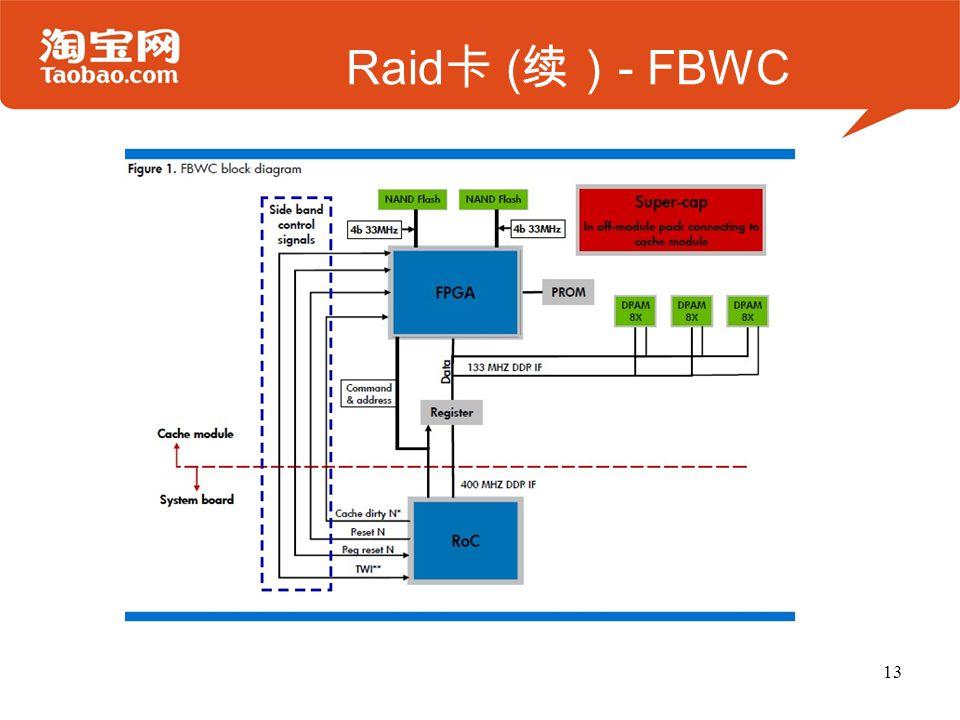 Raid 卡 ( 续) - FBWC 13