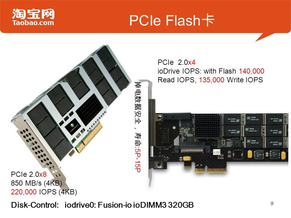 PCIe Flash 卡 9 Disk-Control: iodrive0: Fusion-io ioDIMM3 320GB PCIe 2.0x4 ioDrive IOPS: with Flash 140,000 Read IOPS, 135,000 Write IOPS 掉电数据安全,寿命 :5P-15P PCIe 2.0x8 850 MB/s (4KB) 220,000 IOPS (4KB)