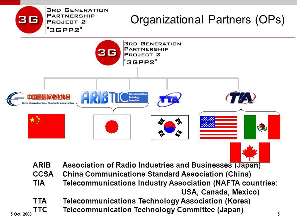 5 Oct. 2006 5 Organizational Partners (OPs) ARIBAssociation of Radio Industries and Businesses (Japan) CCSAChina Communications Standard Association (