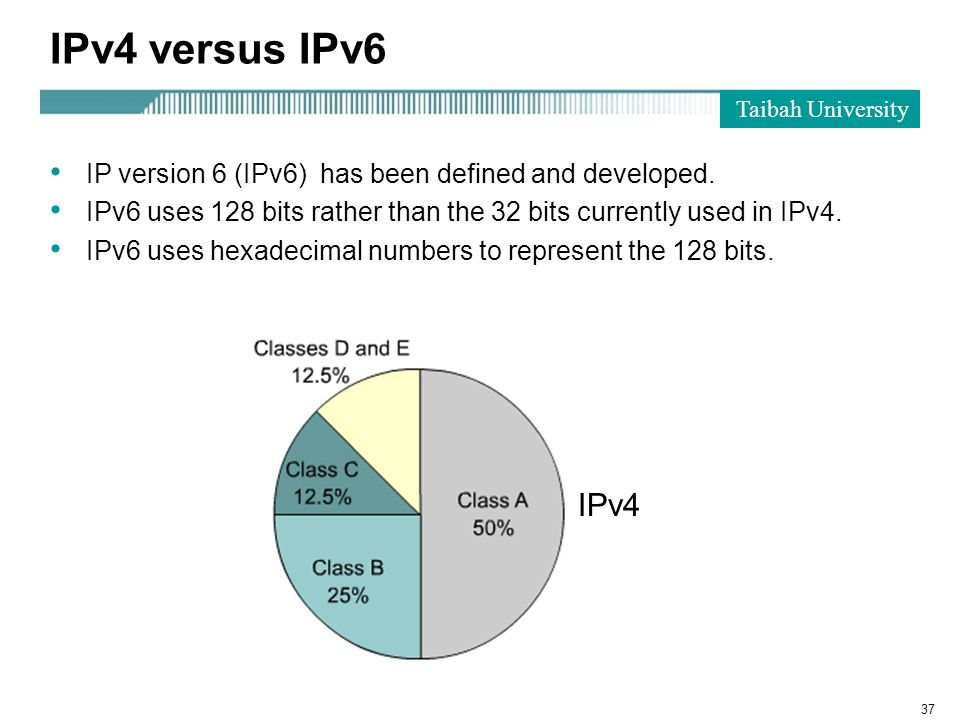 Taibah University 37 IPv4 versus IPv6 IP version 6 (IPv6) has been defined and developed.