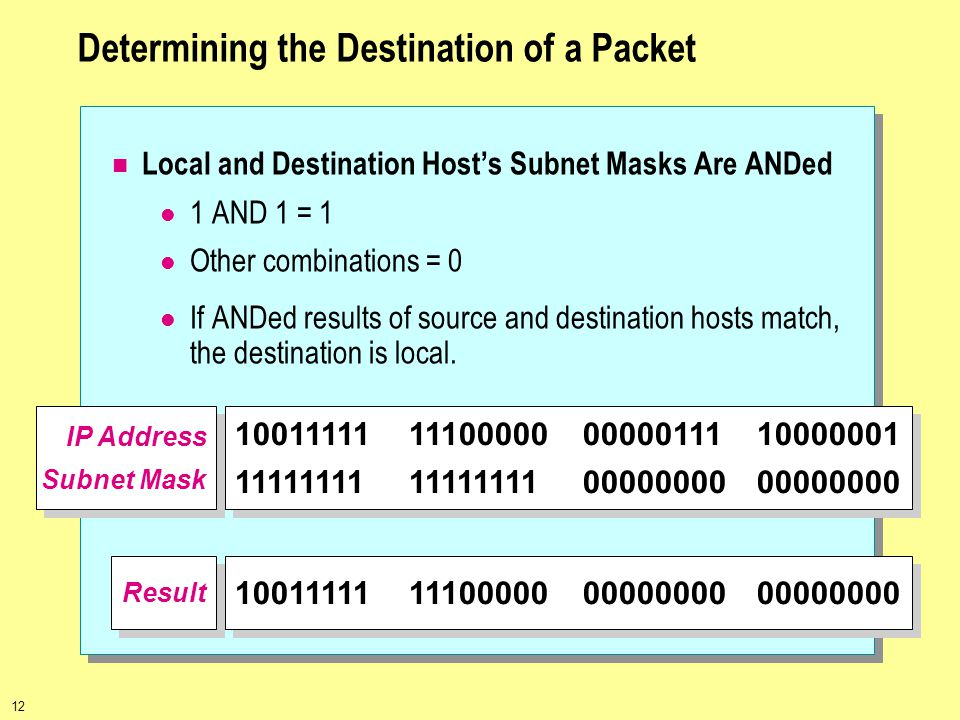 12 Determining the Destination of a Packet 10011111111000000000011110000001 11111111111111110000000000000000 10011111111000000000011110000001 11111111111111110000000000000000 10011111111000000000000000000000 IP Address Subnet Mask IP Address Subnet Mask Result Local and Destination Host's Subnet Masks Are ANDed 1 AND 1 = 1 Other combinations = 0 If ANDed results of source and destination hosts match, the destination is local.