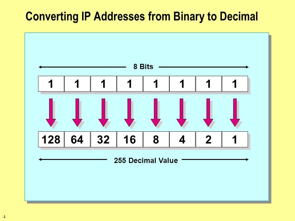 4 Converting IP Addresses from Binary to Decimal 1 1 1 1 1 1 1 1 1 1 1 1 1 1 1 1 128 64 32 16 8 8 4 4 2 2 1 1 8 Bits 255 Decimal Value