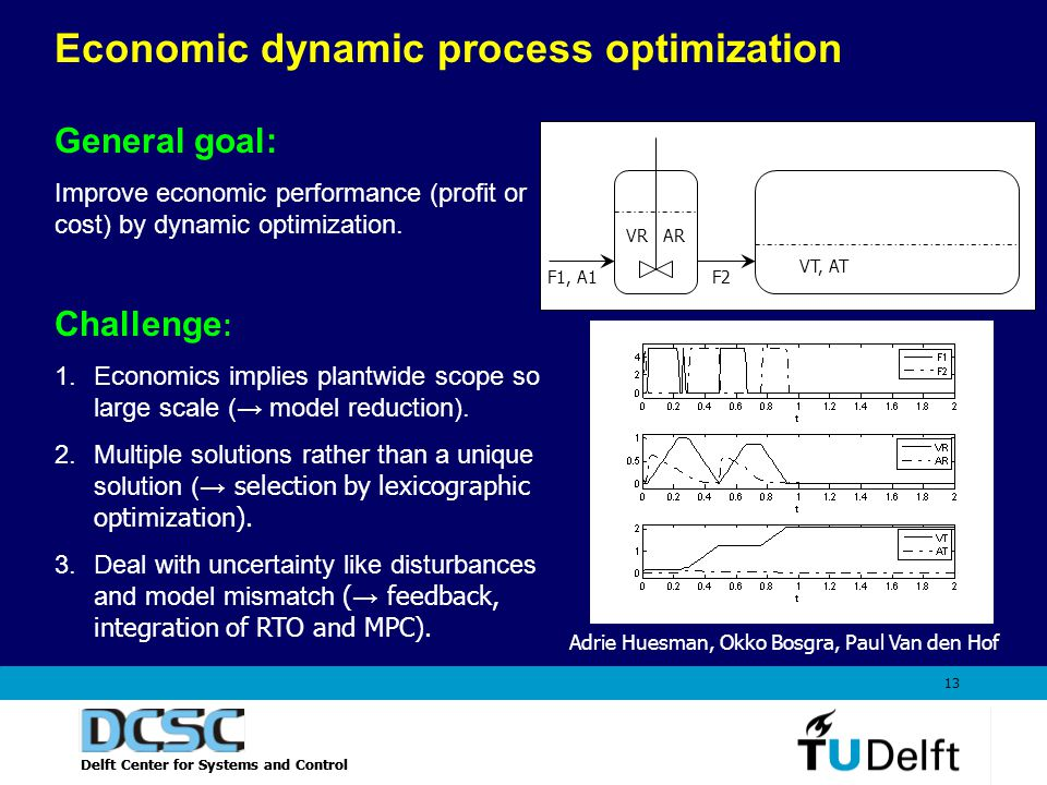 13 Economic dynamic process optimization General goal: Improve economic performance (profit or cost) by dynamic optimization.