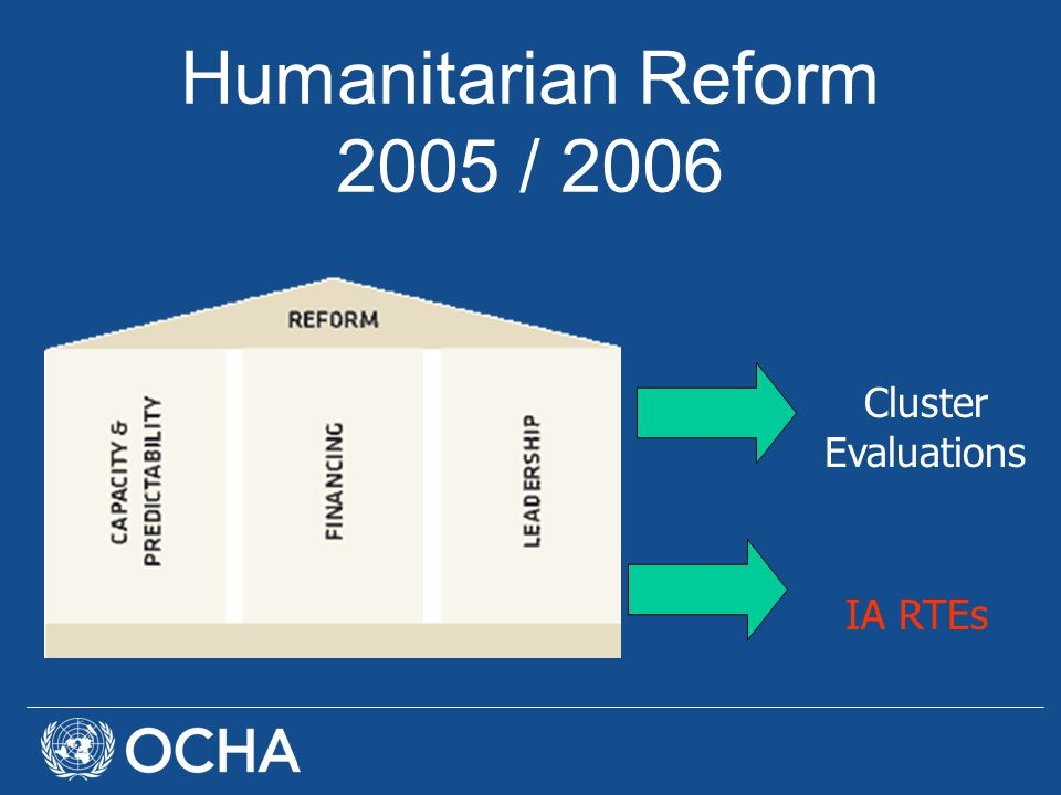Humanitarian Reform 2005 / 2006 Cluster Evaluations IA RTEs