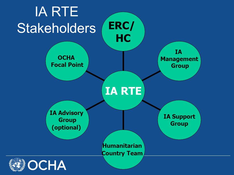 IA RTE Stakeholders