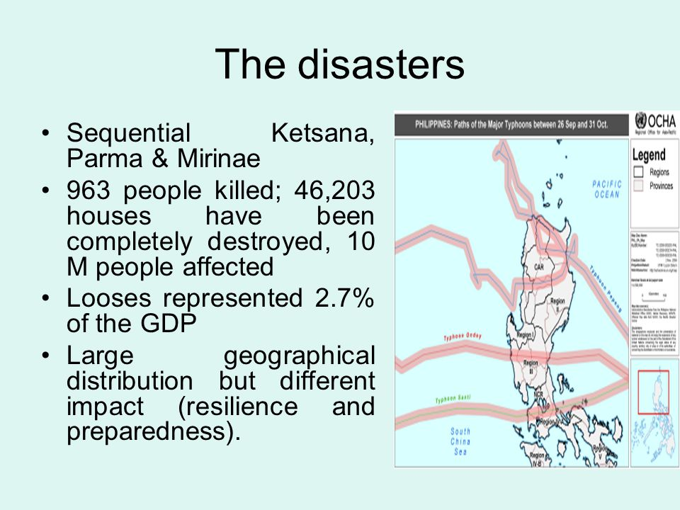 The disasters Sequential Ketsana, Parma & Mirinae 963 people killed; 46,203 houses have been completely destroyed, 10 M people affected Looses represented 2.7% of the GDP Large geographical distribution but different impact (resilience and preparedness).