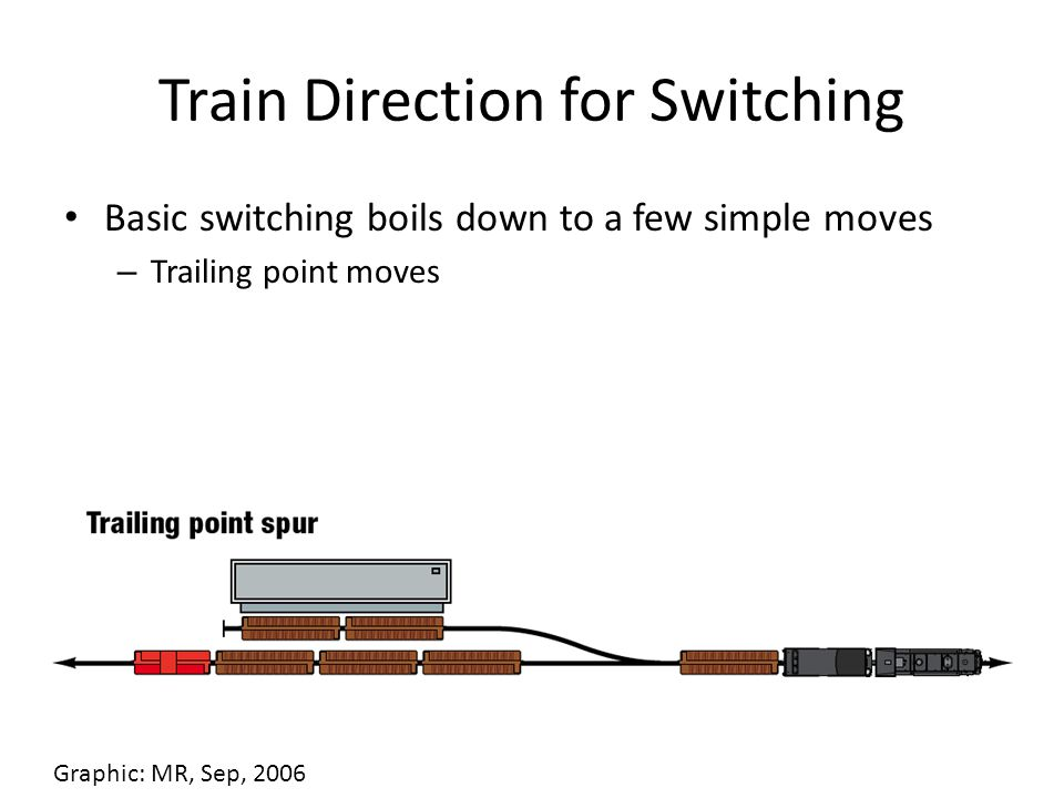 Train Direction for Switching Basic switching boils down to a few simple moves – Trailing point moves Graphic: MR, Sep, 2006