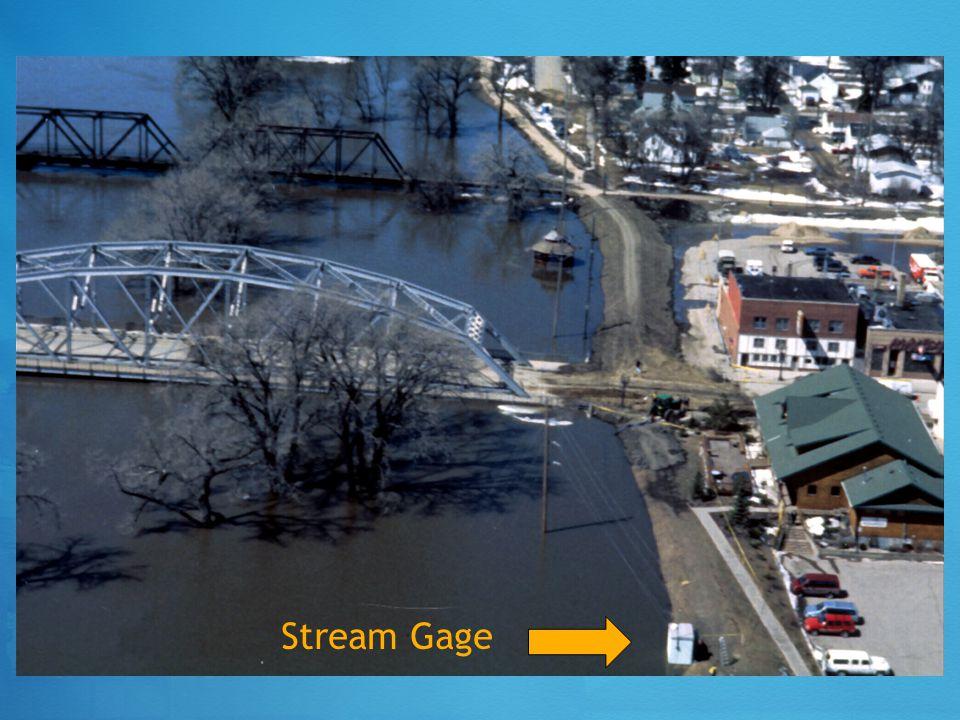 Stream Gage