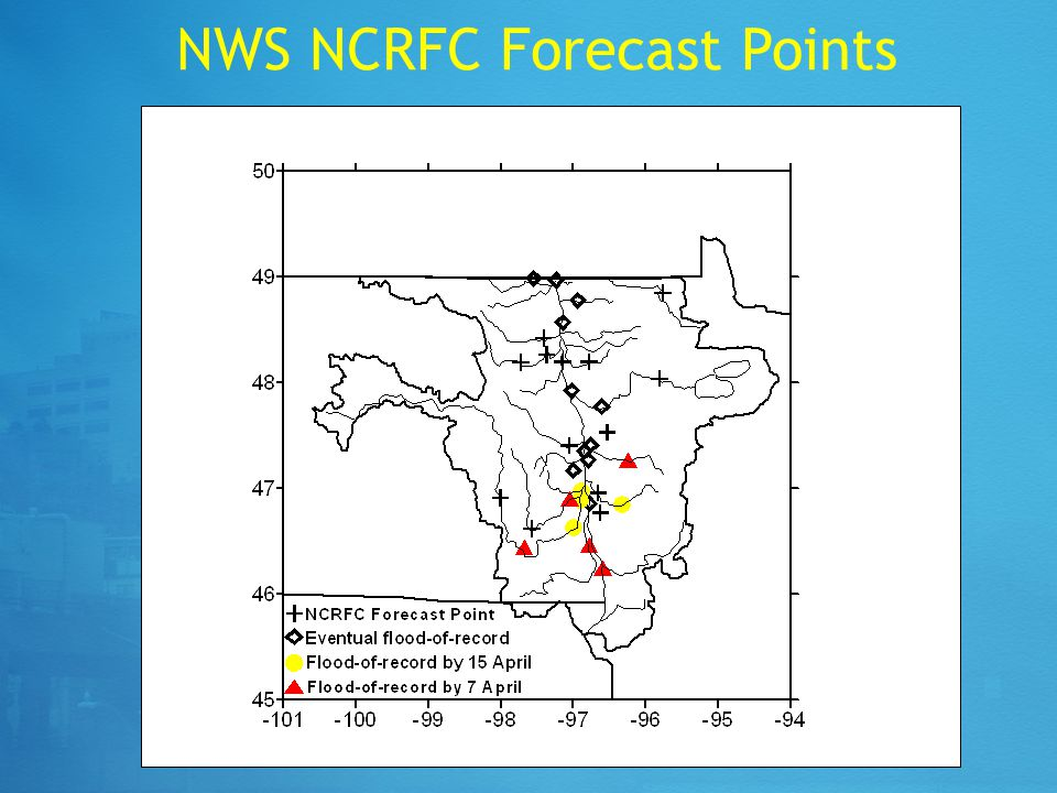 NWS NCRFC Forecast Points