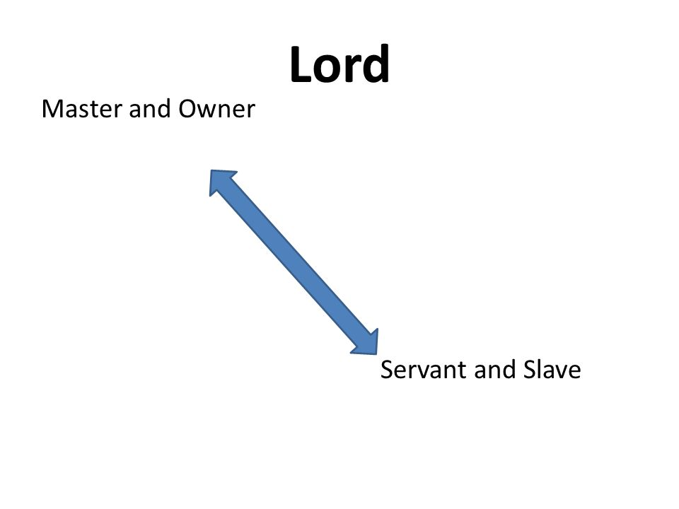 Lord Master and Owner Servant and Slave