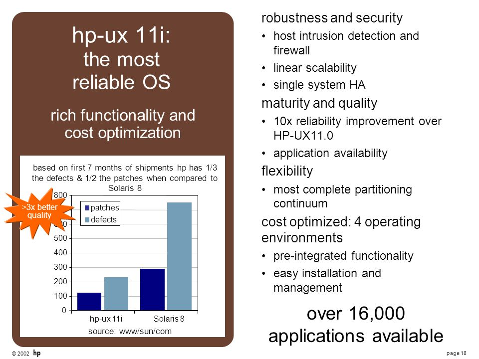 © 2002 page 18 hp-ux 11i: the most reliable OS robustness and security host intrusion detection and firewall linear scalability single system HA matur