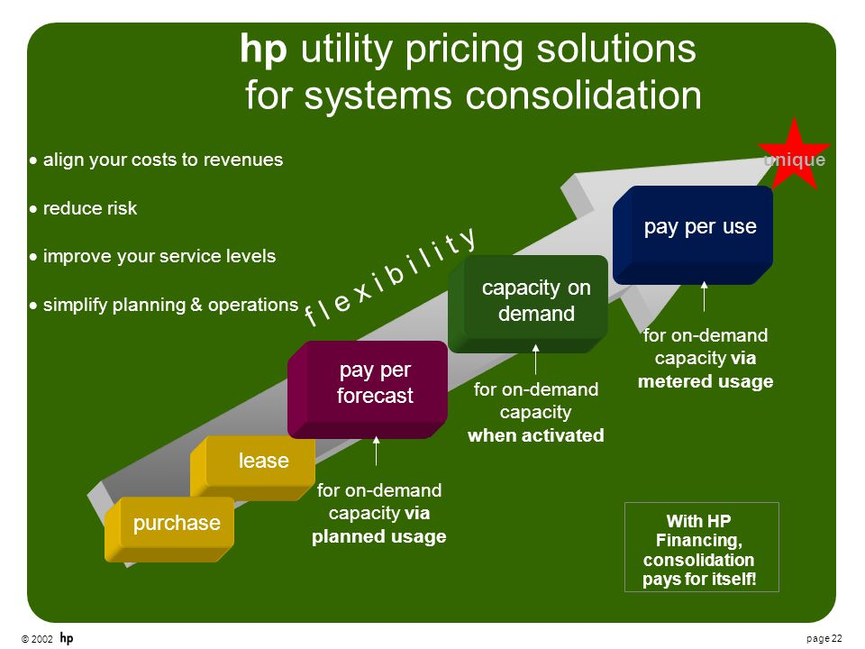 © 2002 page 22 hp utility pricing solutions for systems consolidation f l e x i b i l i t y purchase lease pay per forecast capacity on demand pay per