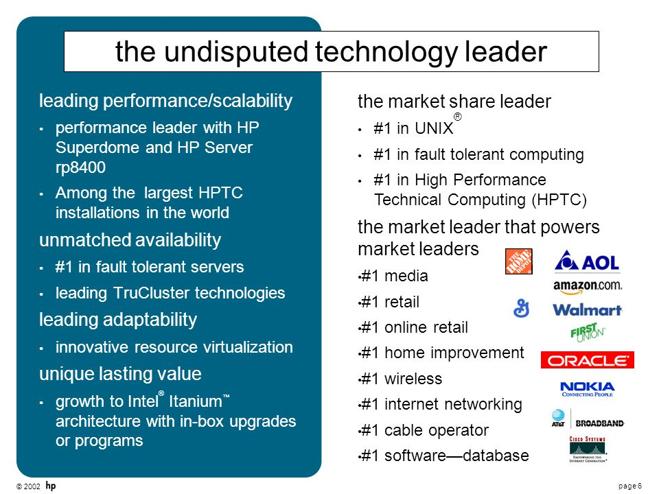 © 2002 page 6 the undisputed technology leader leading performance/scalability performance leader with HP Superdome and HP Server rp8400 Among the lar