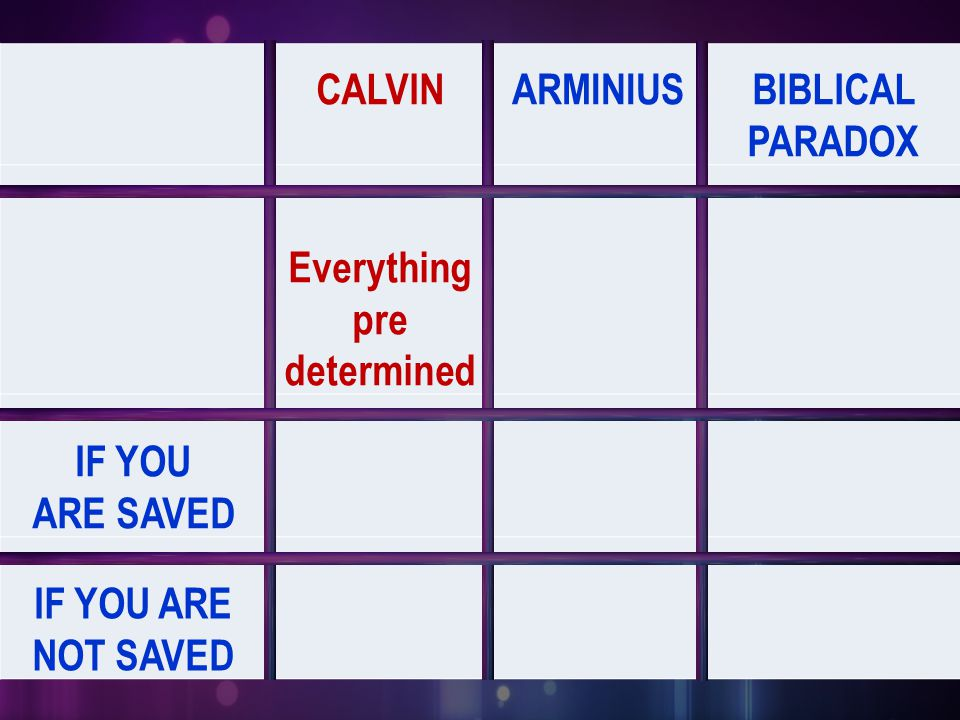 CALVINARMINIUSBIBLICAL PARADOX Everything pre determined IF YOU ARE SAVED IF YOU ARE NOT SAVED