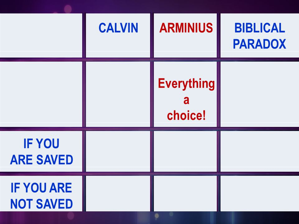 CALVINARMINIUSBIBLICAL PARADOX Everything a choice! IF YOU ARE SAVED IF YOU ARE NOT SAVED