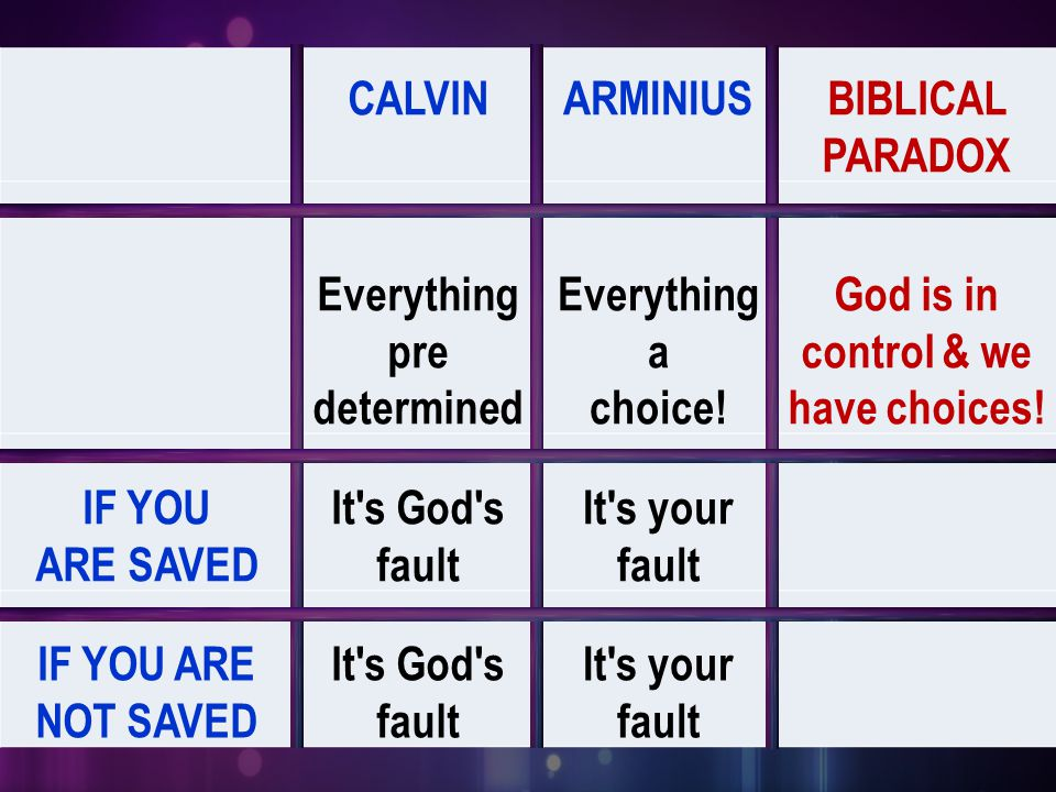 CALVINARMINIUSBIBLICAL PARADOX Everything pre determined Everything a choice! God is in control & we have choices! IF YOU ARE SAVED It's God's fault I