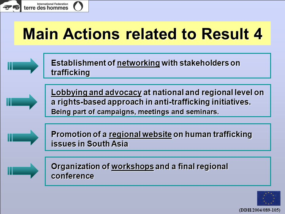 Main Actions related to Result 4 Establishment of networking with stakeholders on trafficking Lobbying and advocacy at national and regional level on a rights-based approach in anti-trafficking initiatives.