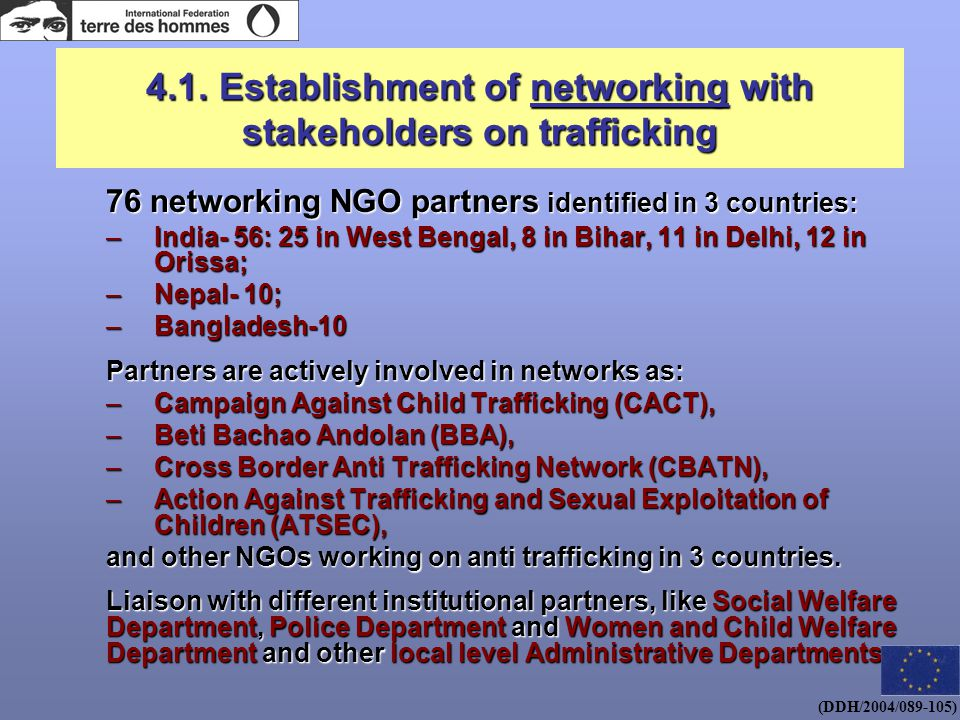 76 networking NGO partners identified in 3 countries: – India- 56: 25 in West Bengal, 8 in Bihar, 11 in Delhi, 12 in Orissa; – Nepal- 10; – Bangladesh-10 Partners are actively involved in networks as: – Campaign Against Child Trafficking (CACT), – Beti Bachao Andolan (BBA), – Cross Border Anti Trafficking Network (CBATN), – Action Against Trafficking and Sexual Exploitation of Children (ATSEC), and other NGOs working on anti trafficking in 3 countries.