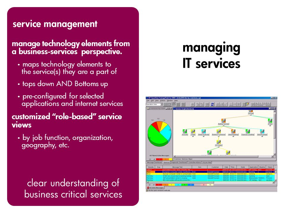 service management manage technology elements from a business-services perspective.