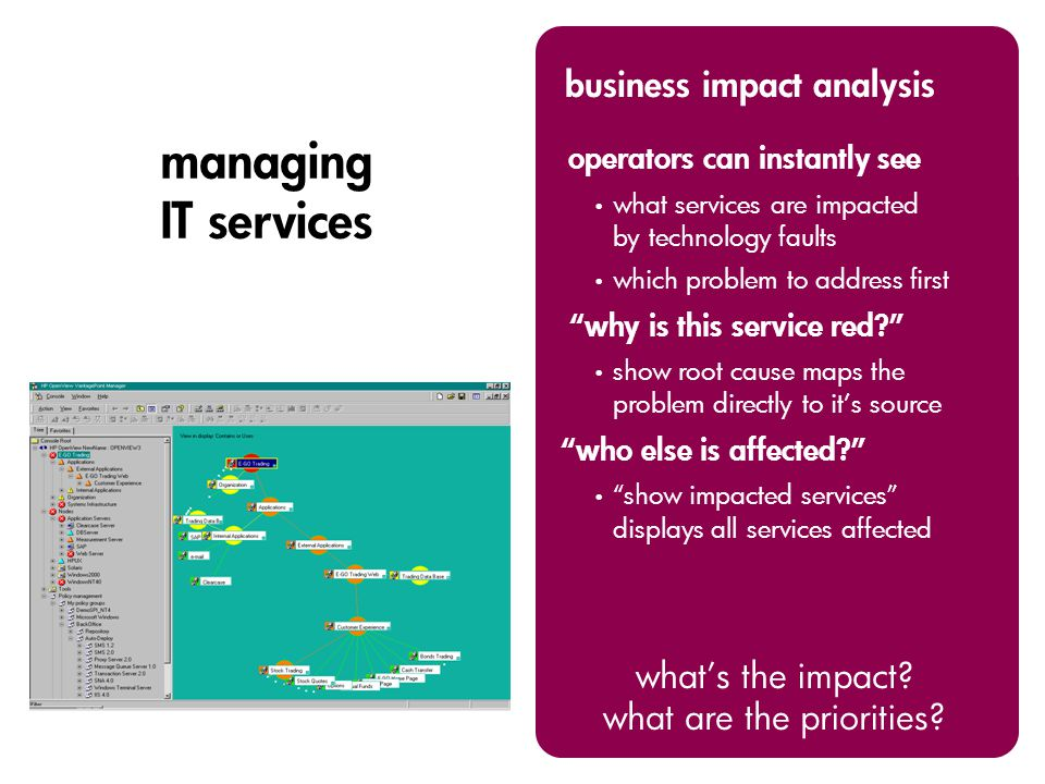 operators can instantly see what services are impacted by technology faults which problem to address first why is this service red show root cause maps the problem directly to it's source who else is affected show impacted services displays all services affected business impact analysis what's the impact.