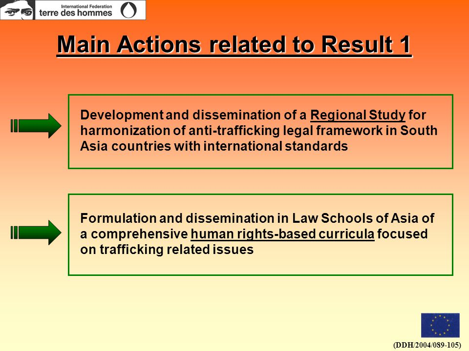 Main Actions related to Result 1 Development and dissemination of a Regional Study for harmonization of anti-trafficking legal framework in South Asia countries with international standards Formulation and dissemination in Law Schools of Asia of a comprehensive human rights-based curricula focused on trafficking related issues (DDH/2004/089-105)