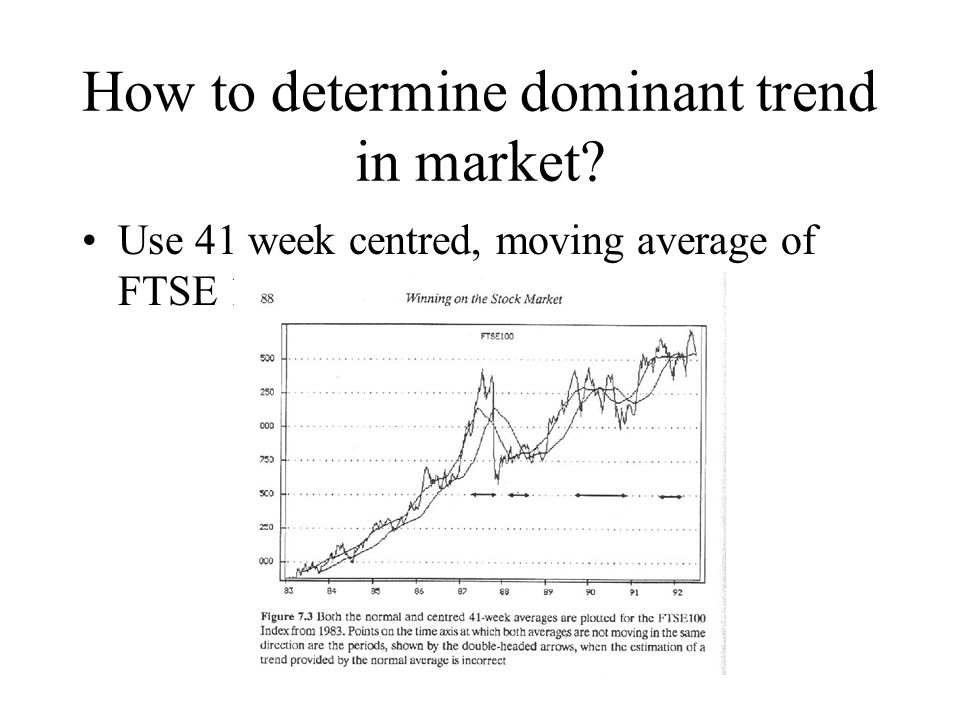 How to determine dominant trend in market Use 41 week centred, moving average of FTSE 100