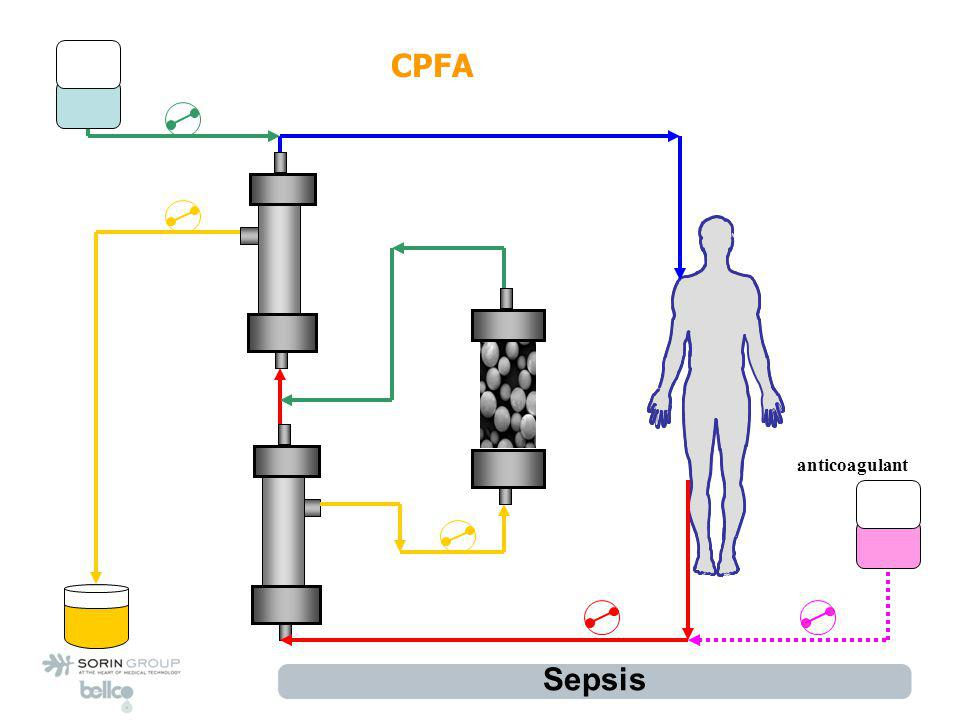 anticoagulant CPFA Sepsis