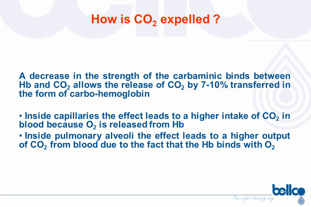 A decrease in the strength of the carbaminic binds between Hb and CO 2 allows the release of CO 2 by 7-10% transferred in the form of carbo-hemoglobin