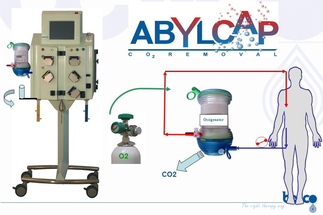 Ossigenator CO2 O2