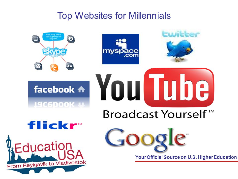 Your Official Source on U.S. Higher Education Top Websites for Millennials