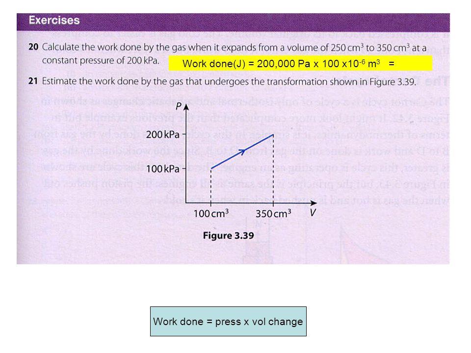 Work done = press x vol change Work done(J) = 200,000 Pa x 100 x10 -6 m 3 = 20 J
