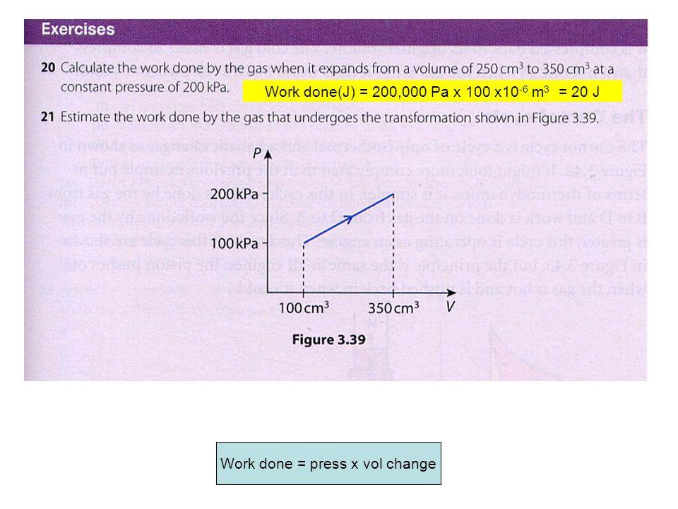 Work done = press x vol change Work done(J) = 200,000 Pa x 100 x10 -6 m 3 = 20 J 100,000 x 250 x10 - 6