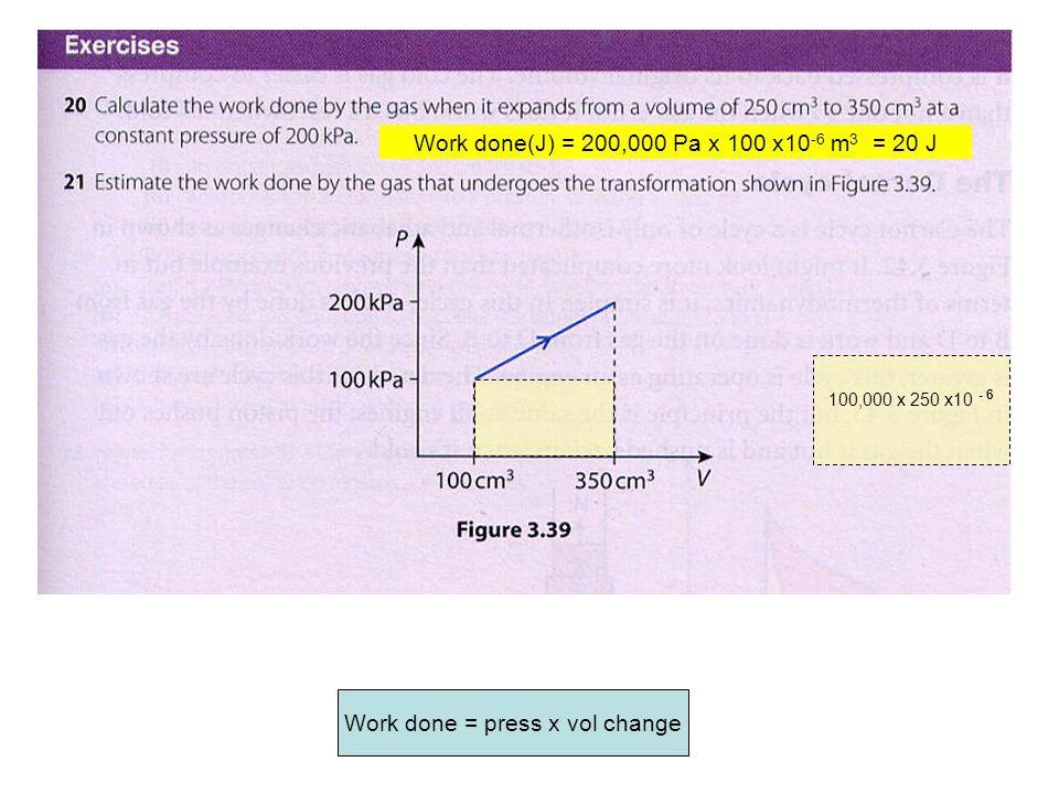 Work done = press x vol change Work done(J) = 200,000 Pa x 100 x10 -6 m 3 = 20 J 100,000 x 250 x10 - 6 = 25 J
