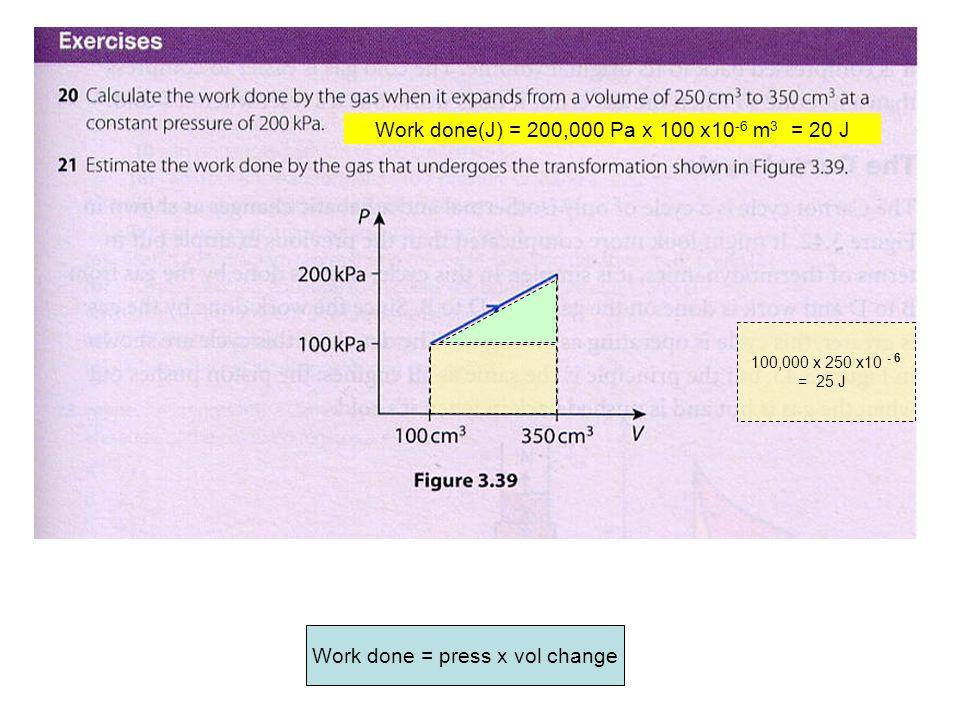 Work done = press x vol change Work done(J) = 200,000 Pa x 100 x10 -6 m 3 = 20 J 100,000 x 250 x10 - 6 = 25 J 100,000 x 250 x10 - 6 2
