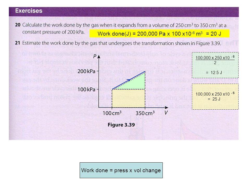 Work done = press x vol change Work done(J) = 200,000 Pa x 100 x10 -6 m 3 = 20 J Work done(J) = area under graph = 37.5 J 100,000 x 250 x10 - 6 = 25 J 100,000 x 250 x10 - 6 2 = 12.5 J
