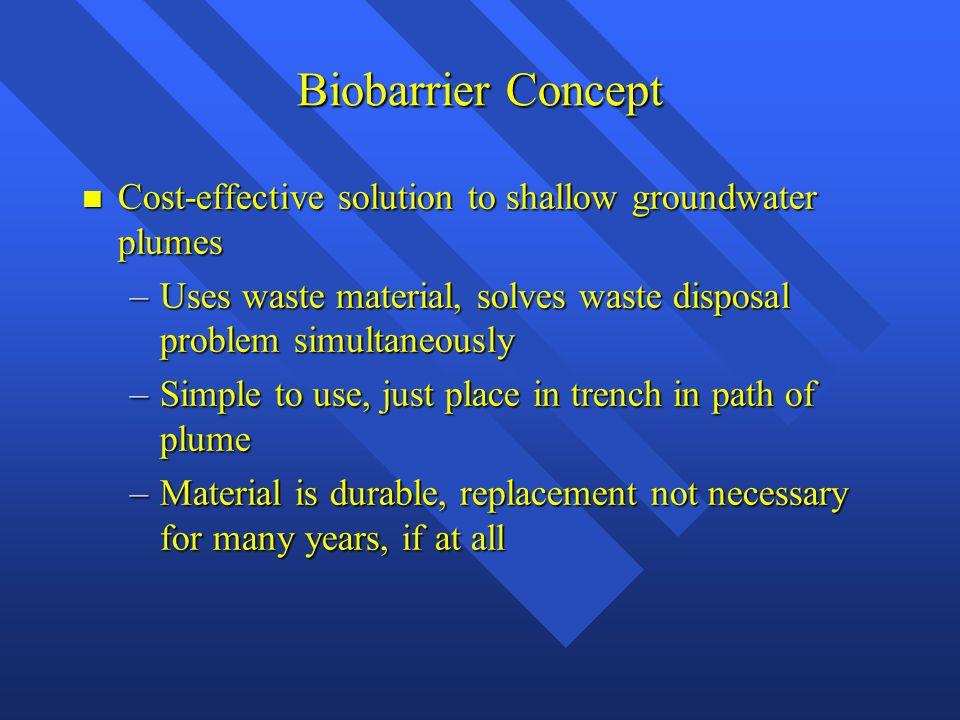 Biobarrier Concept, cont'd.